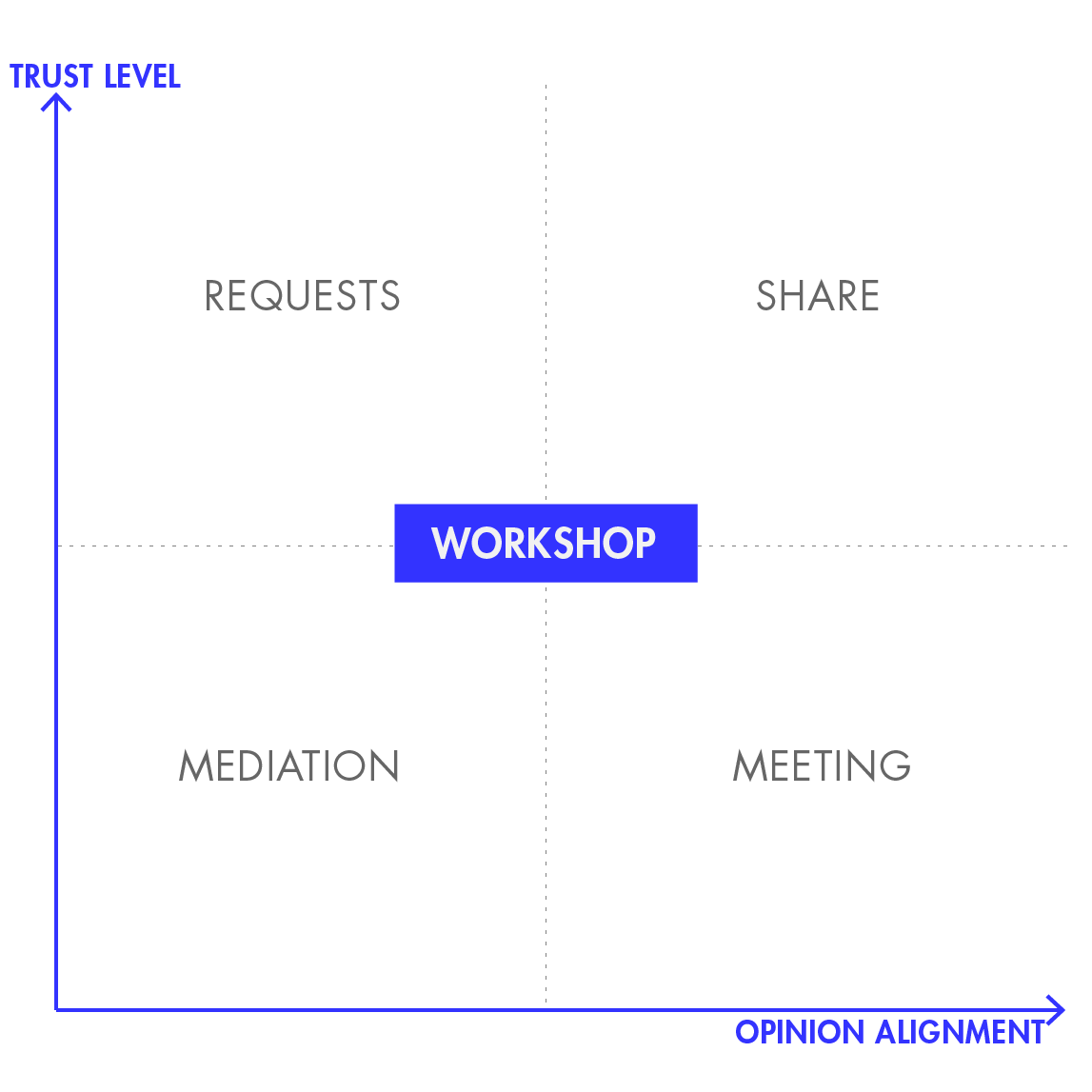 Workshop_diagram@2x
