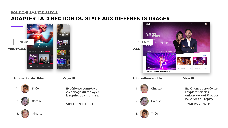 DesignStrat1