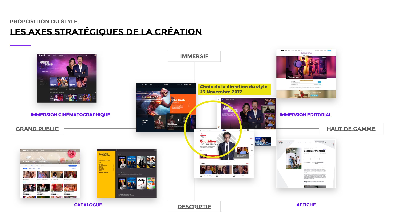 DesignStrat2