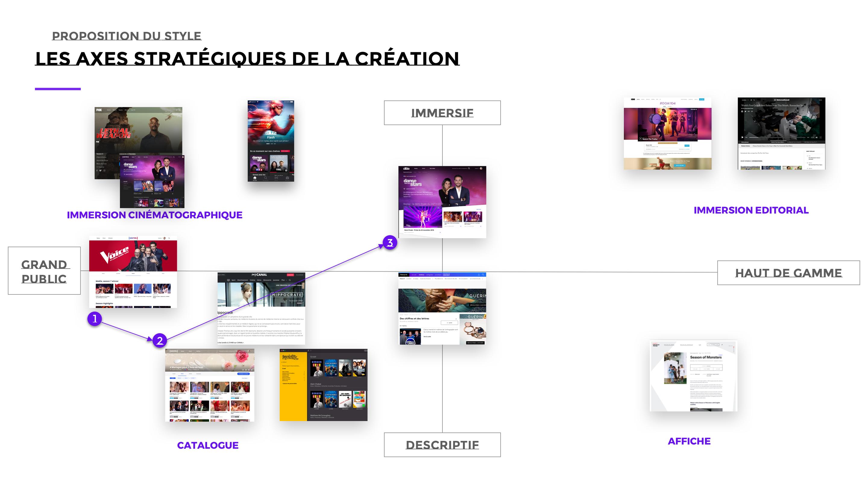 DesignStrat3